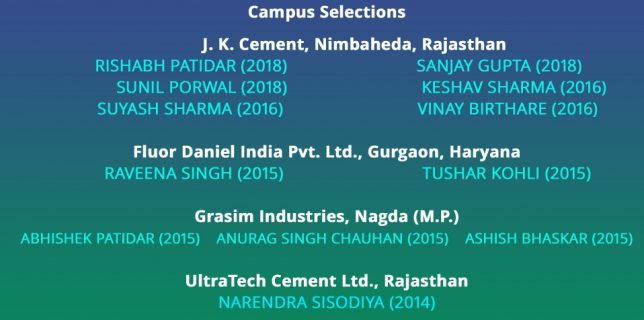 Campus Selection