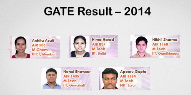 GATE Result – 2014