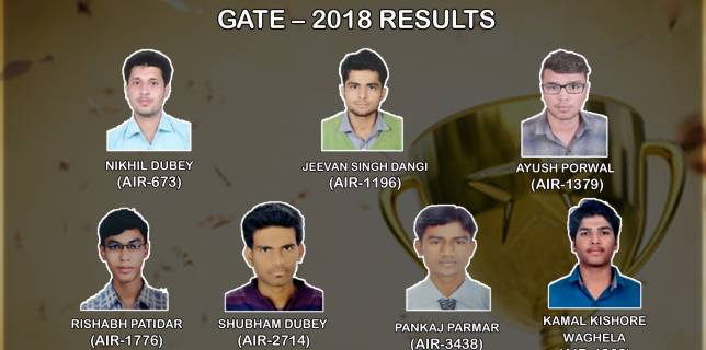 GATE – 2018 Results