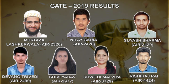 GATE – 2019 Results