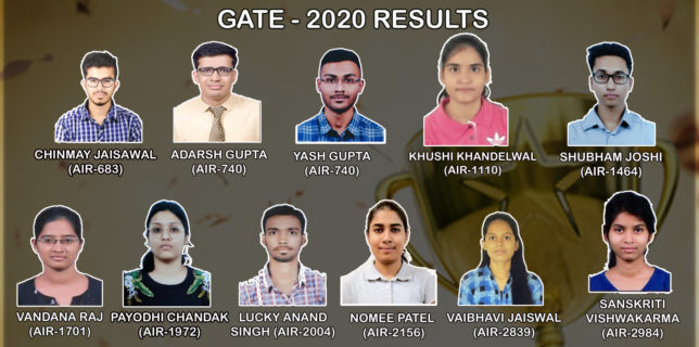 GATE – 2020 Results