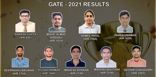 GATE – 2021 Results